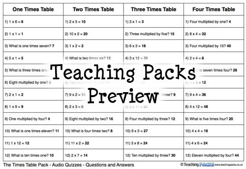 ... below to view samples of resources from The Times Tables Pack