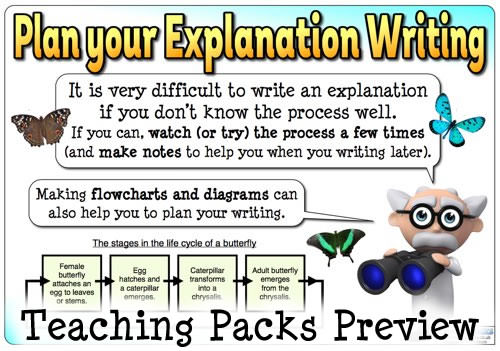 write an explanation of how you Explanation letter writing explanation letter with our all-in-one business writing tool you get a variety of explanation letters to help you find the perfect words to say, plus practical.