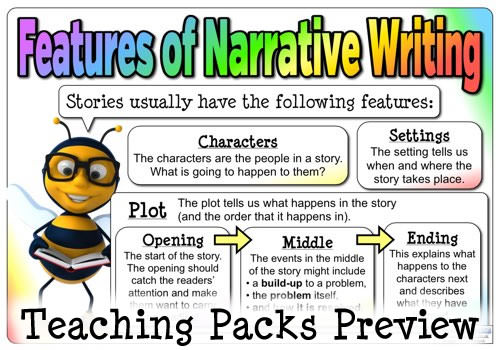 teaching writing narrative essay