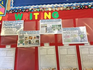 The Instruction Writing Pack (sent by Shelley)