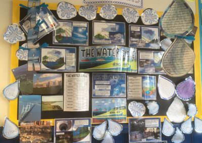 The Water Cycle Mini Pack (sent by Helen)