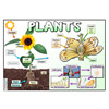 The Plants Pack
