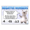 The Negative Numbers Pack