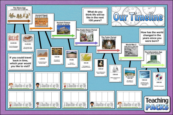 The Classroom Timeline Display Pack